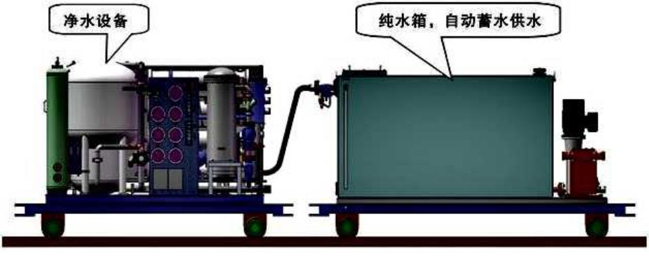 自动型井下在线清洗综合供水净水站(型号:JXGSZ-70JB-5A)